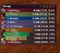 Once in awhile I take a screenshot of when Mataoka does well...just to remind myself that enhancement shamans are powerful.