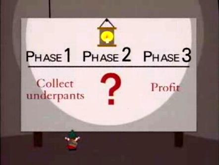 phase 1 2 3